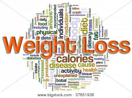 Wordcloud Of Weight Loss