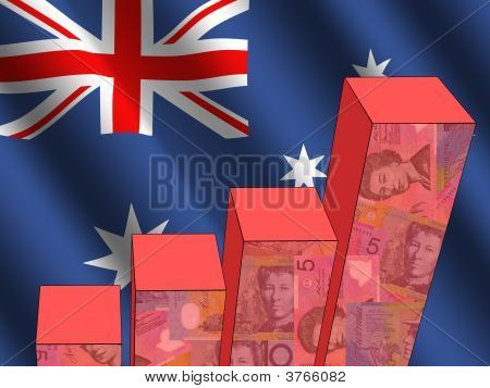 Graph With Australian Flag