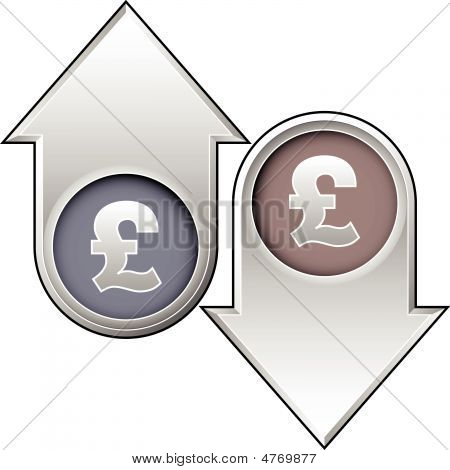 British Pound Currency Icon On Up And Down Arrow Button