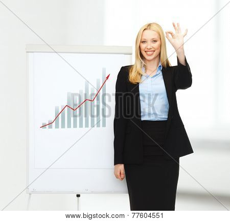 business, people and education - businesswoman with flipchart and graph making ok gesture in office