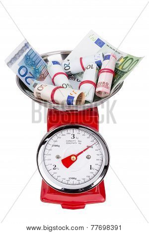 Pile Of Euro Money On Scales. Inflation In The Euro Area.