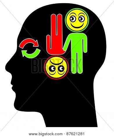 Bipolarity Concept