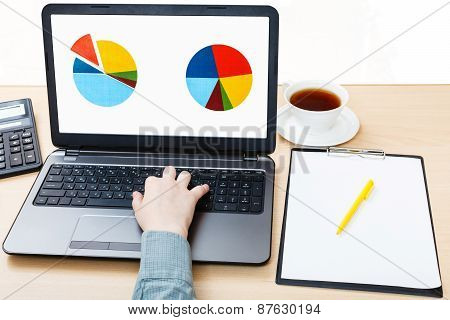 Laptop With Chart On Screen On Office Desk