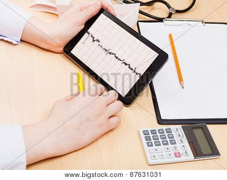 Medic Checks Patient Electrocardiogram