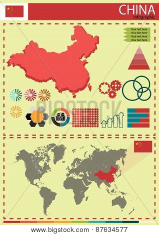 Vector Illustration China Country Nation National Culture Concept