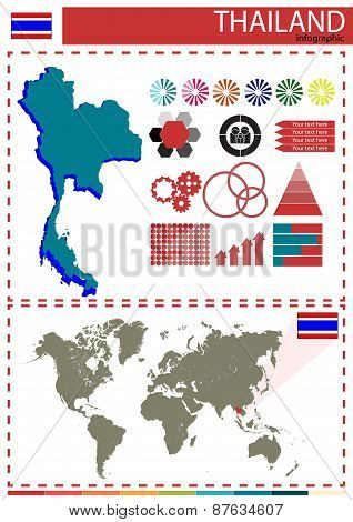 Vector Illustration Thailand Country Nation National Culture Concept