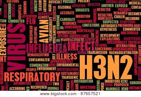 H3N2 Concept as a Medical Research Topic