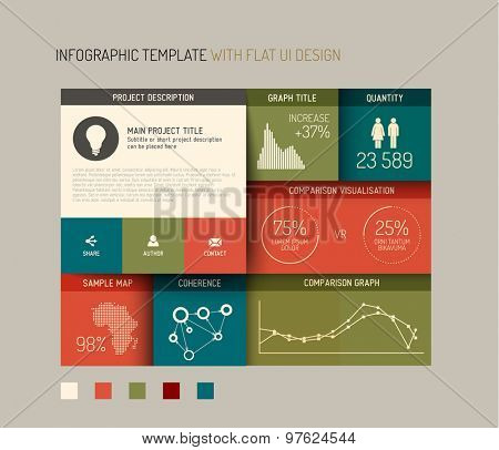 Vector flat user interface (UI) infographic template / design - version with retro colors
