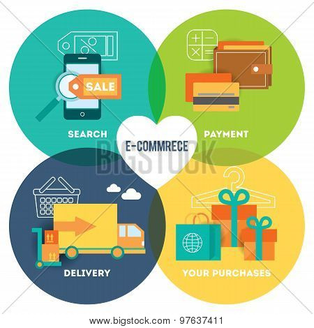 Flat design modern vector illustration. Process of buying on Internet.