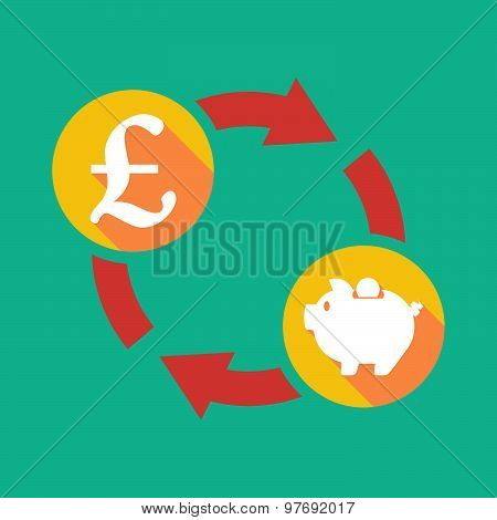 Exchange Sign With A Pound Sign And A Piggy Bank