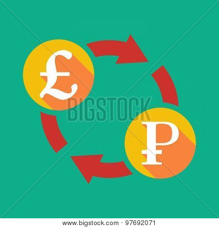 Exchange Sign With A Pound Sign And A Ruble Sign