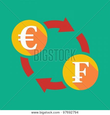 Exchange Sign With An Euro Sign And  A Swiss Franc Sign