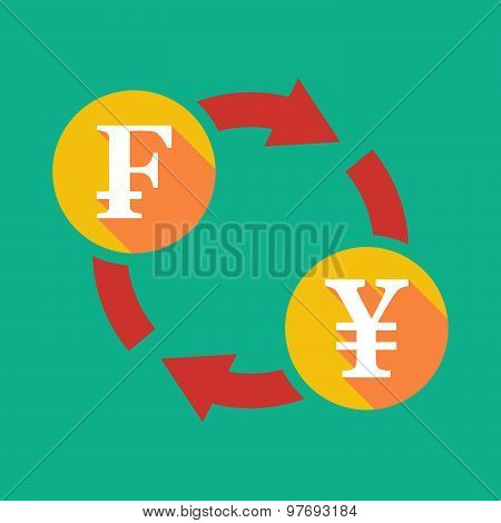 Exchange Sign With A Swiss Franc Sign And A Yen Sign