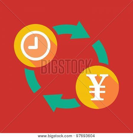 Exchange Sign With A Clock And A Yen Sign