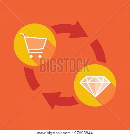 Exchange Sign With A Shopping Cart And A Diamond