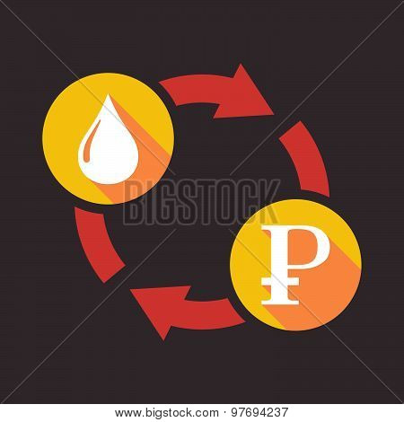 Exchange Sign With A Fuel Drop And A Ruble Sign