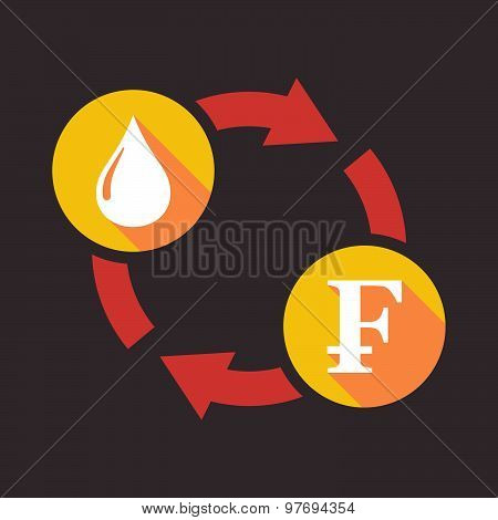 Exchange Sign With A Fuel Drop And A Swiss Franc Sign