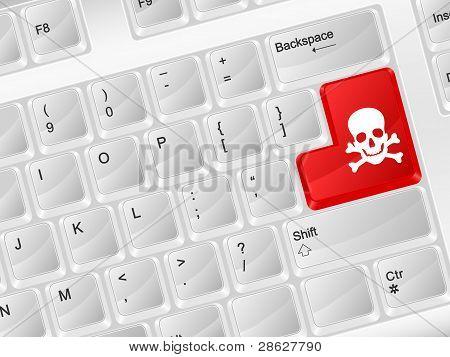 Computer Keyboard Danger Symbol