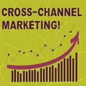 Writing Note Showing Cross Channel Marketing. Business Photo Showcasing Engaging With Customer Acros poster