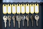Hanging Keys In Metal Cabinet For Safety Office Or Household Keys Management And Keeping. Keys With  poster