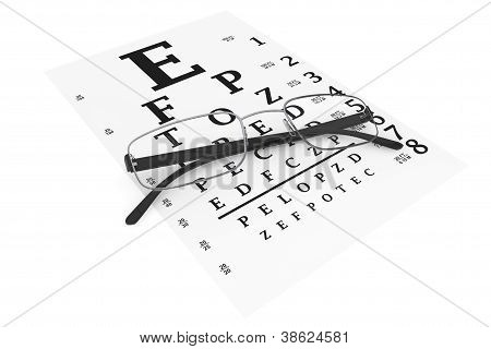 Modern Glasses With Eyechart