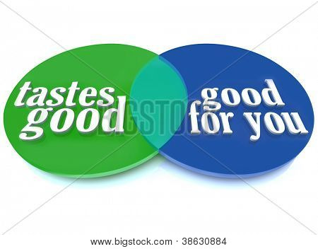 A Venn diagram of overlapping circles showing you what foods taste good and are also healthy for you to eat