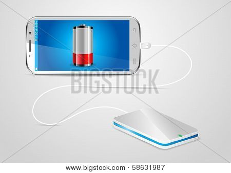 Charging A Mobile