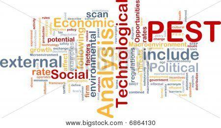 Pest Analysis Background Concept