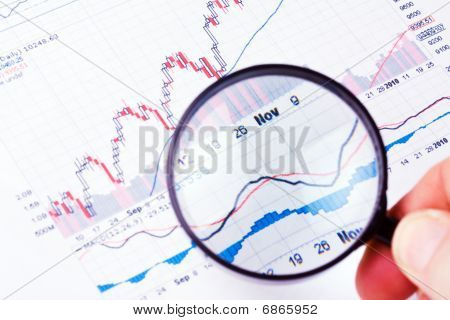 magnifying stocks