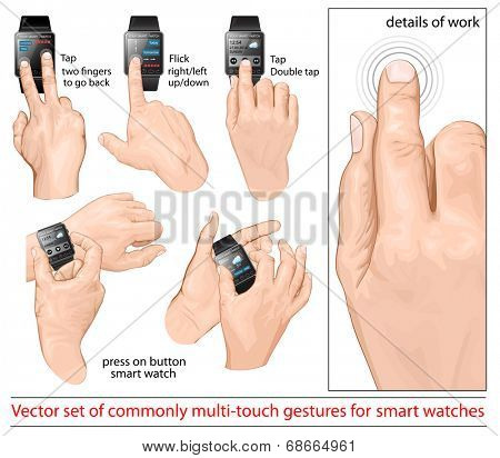 Set of multi-touch gestures for smart-watch. Tap, flick,  two fingers to go back, press buttons. Customizing the display.