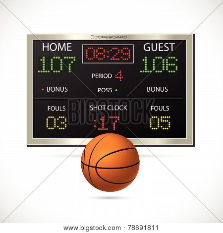 Basketball And Scoreboard