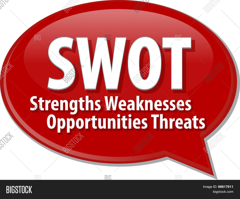 word speech bubble illustration of business acronym term swot word speech bubble illustration of business acronym term swot strength weaknesses opportunities threats