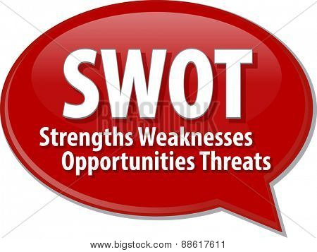 word speech bubble illustration of business acronym term SWOT Strength Weaknesses Opportunities Threats
