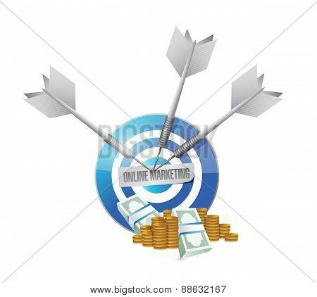 Online Marketing Target Cash Sign