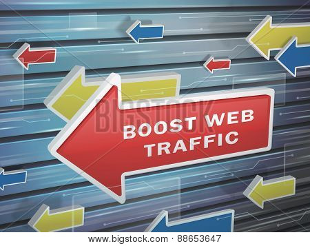 Moving Red Arrow Of Boost Web Traffic Words