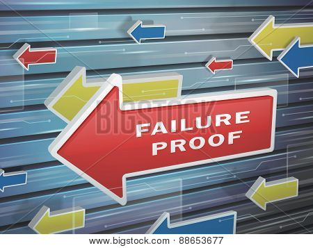 Moving Red Arrow Of Failure Proof Words