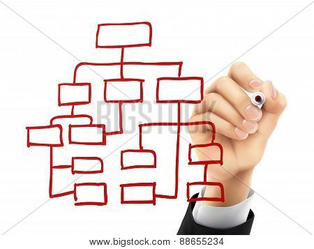 Organization Chart Drawn By 3D Hand