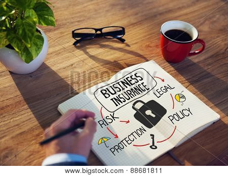 Business Insurance Thinking Strategy Planning Analyzing Business Concept