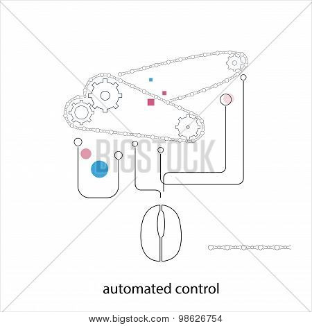 Automated control