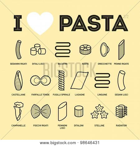 Different types and names of pasta guide vector illustration, part 2/2