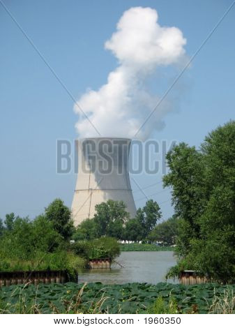 Nuclear Energy And Environment