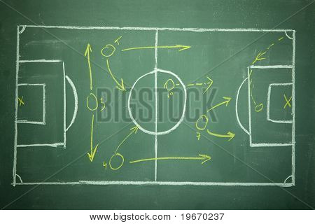 Soccer - Football  Planing