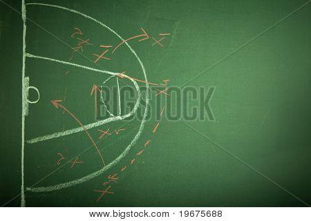 Basketball Plan