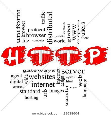 Http Word Cloud Concept Scribbled