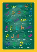 Set Of Arabic Alphabet. Learn Arabic Letters. Arabic Letters For Children poster