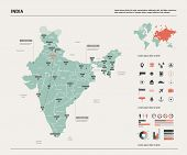Vector Map Of India.  High Detailed Country Map With Division, Cities And Capital New Delhi. Politic poster