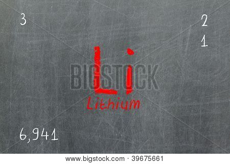 Isdolated Blackboard With Periodic Table, Lithium