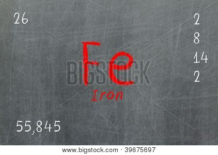 Isolated Blackboard With Periodic Table, Iron