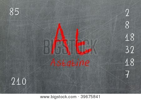 Isolated Blackboard With Periodic Table, Astatine