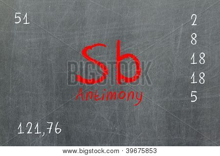 Isolated Blackboard With Periodic Table, Antimony
